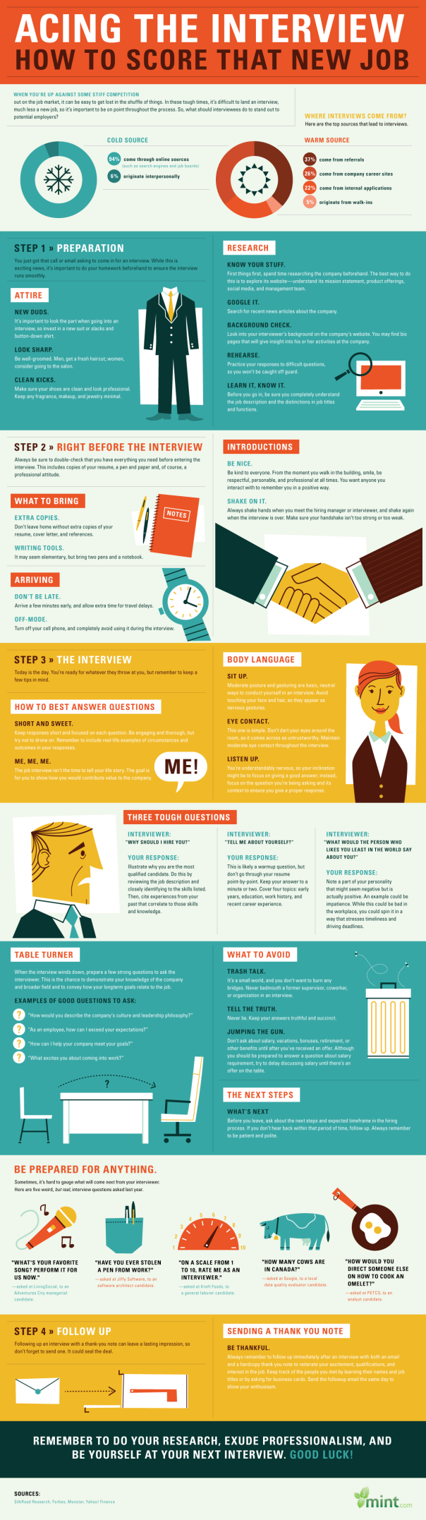 How-to-Ace-a-Job-Interview