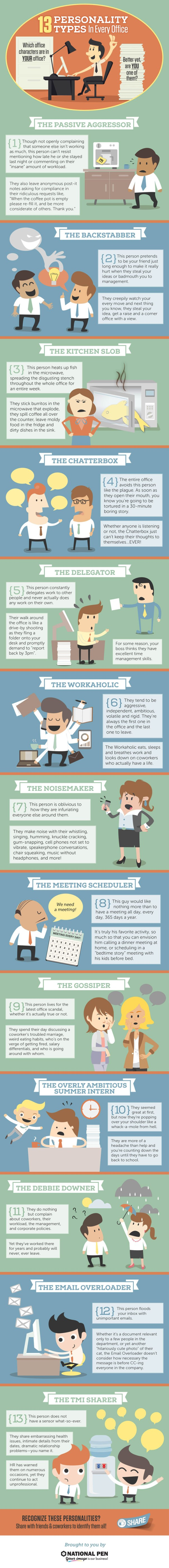 13 Types of Office Personalities