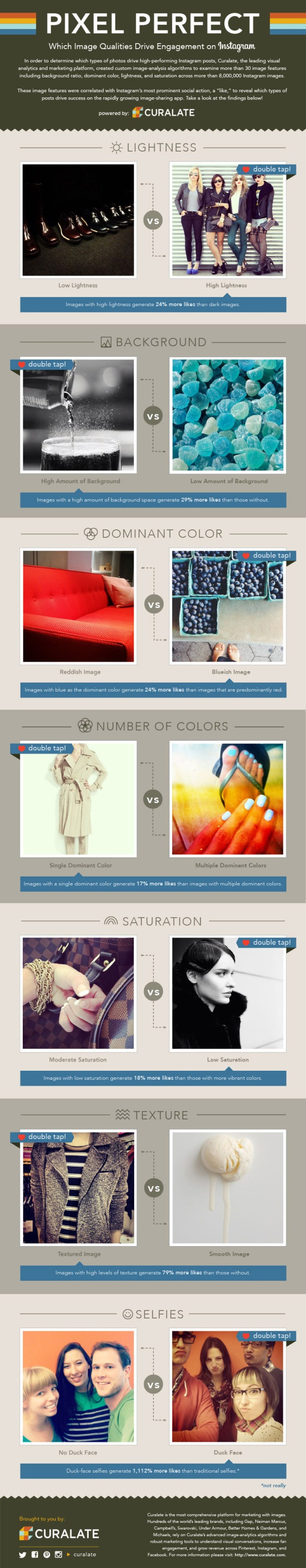 Inspiration: What Drives Instagram Success? (Infographic)