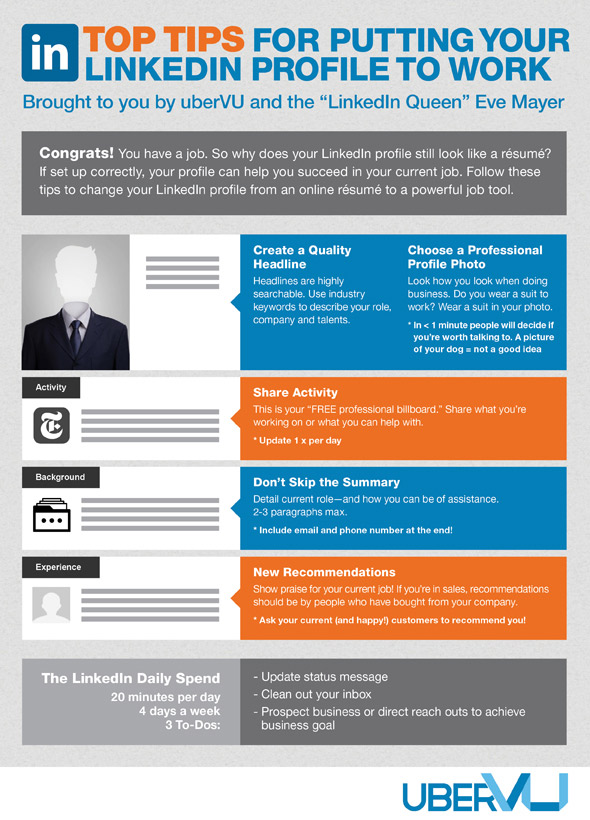 Inspiration: What You Need to Do on LinkedIn (Even if you aren't jobseeking) [Infographic]