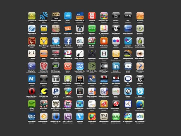 Top Apps for entrepreneurs in 2014