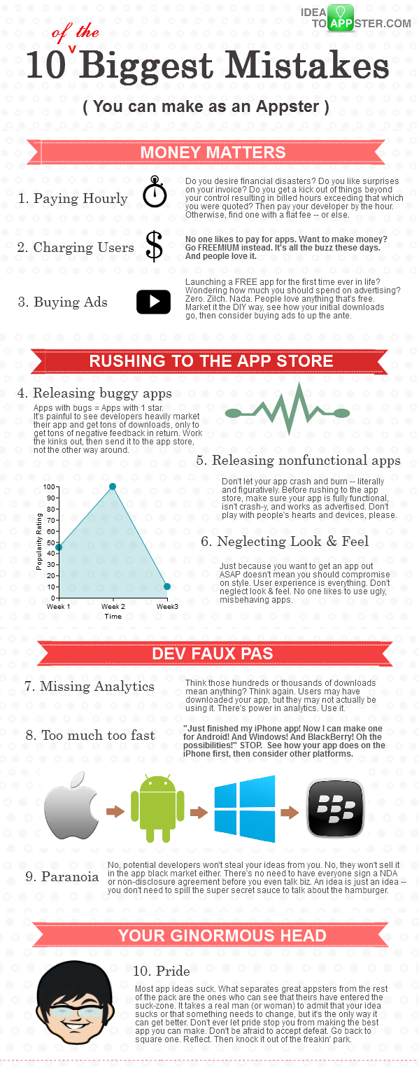 Inspiration: Top 10 Mistakes App Builders Make [INFOGRAPHIC]