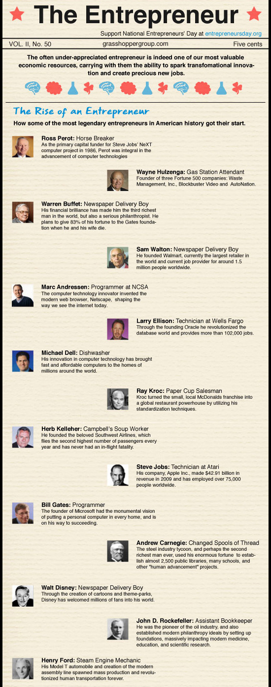 famous-entrepreneurs